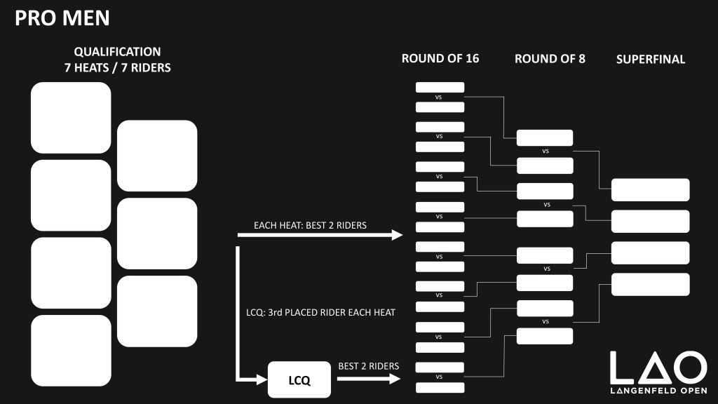 LAO Format Grafik_V5